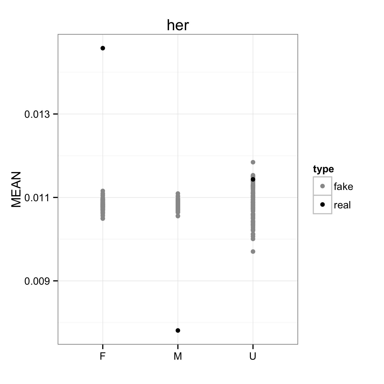 her_pronoun3
