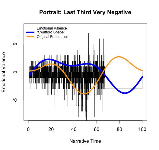 very_negative